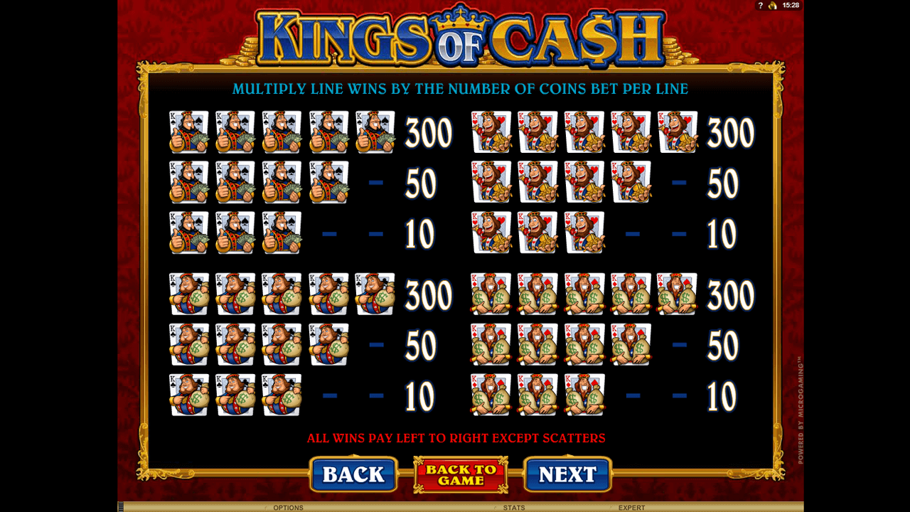Kings Of Cash 5